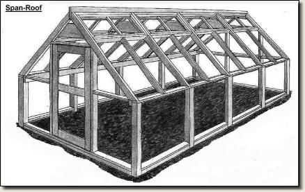 free diy lean-to greenhouse plans   for to make   pinterest