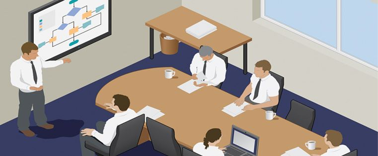 What Separates a Successful Product Sales Training Program From the