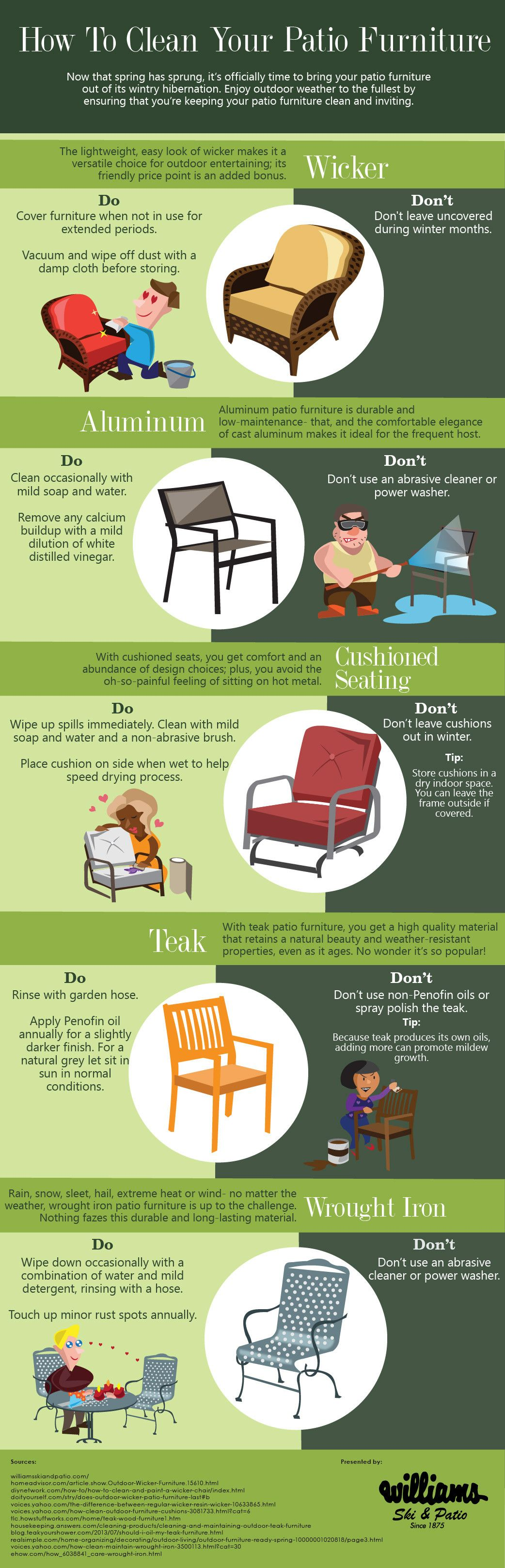 Infographic How To Clean Your Patio Furniture Clean Patio Teak Outdoor Furniture Patio Furniture Cushions