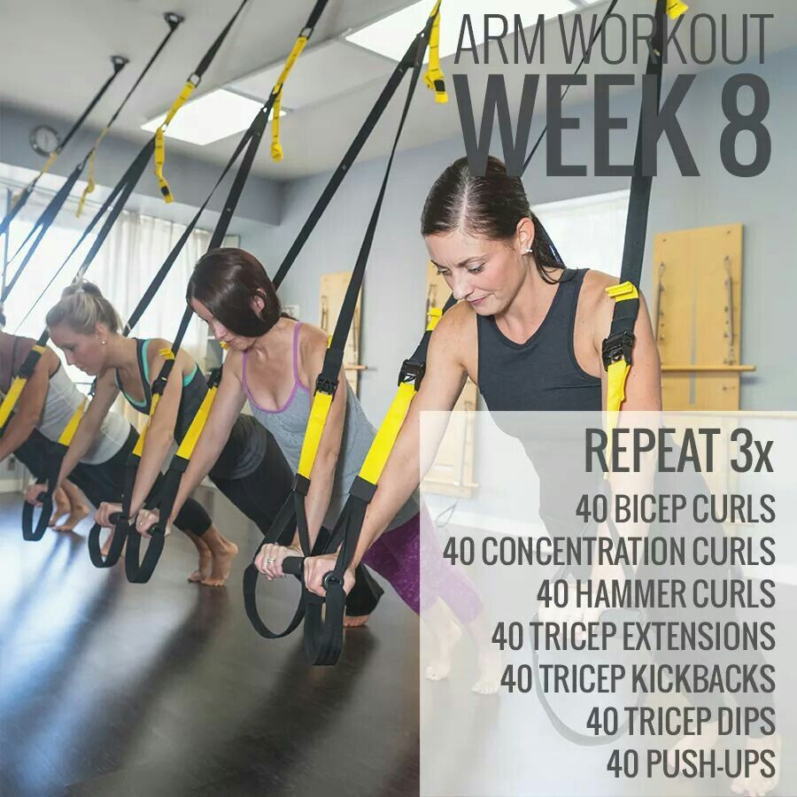 Pin by roxanne van zomeren on core exercise trx