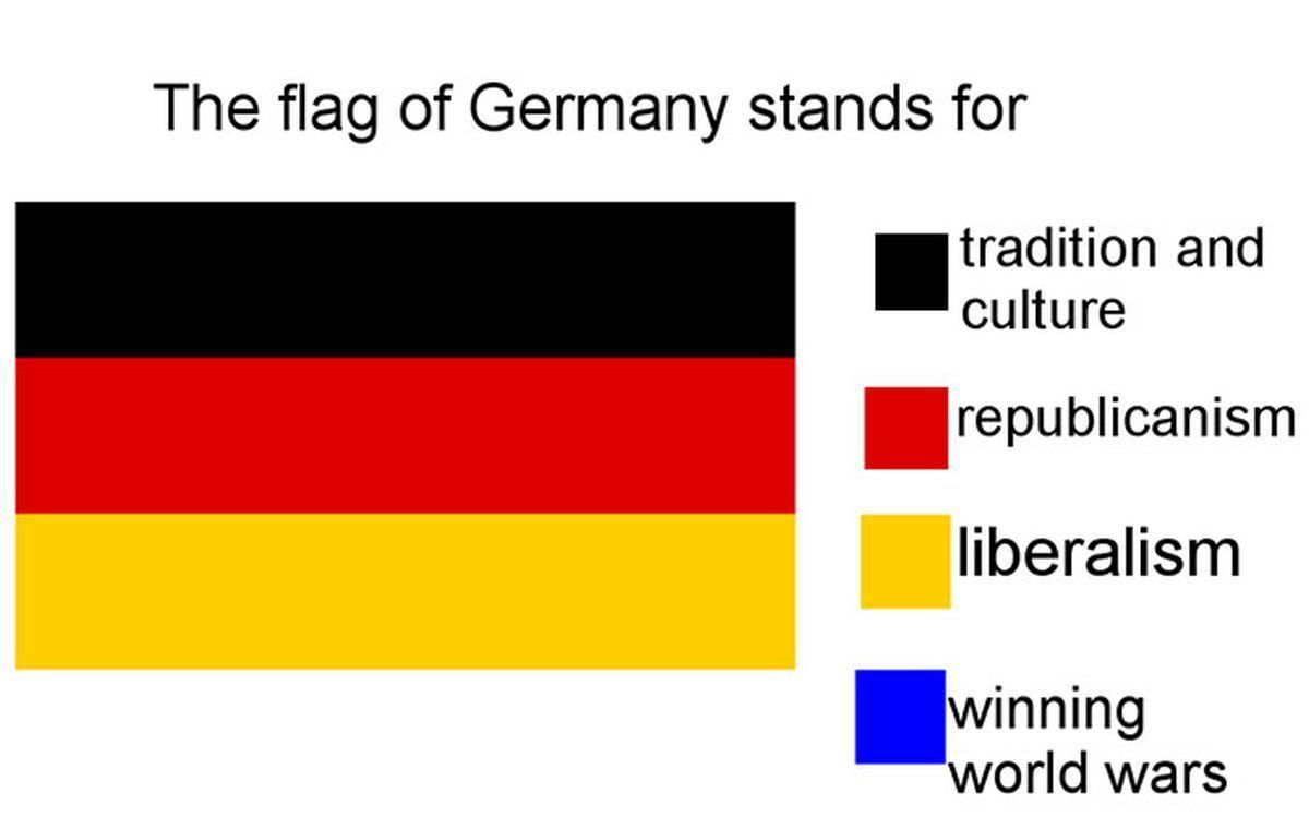 The True Meaning Of National Flags What 39 S Going On Here Anyway The True Meaning Of National Flags In 2020 Historical Memes History Jokes History Memes