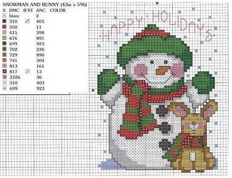 patrones-punto-de-cruz-navidad-muneco-nieve.jpg 470×361 pixeles