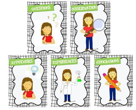 Sciences Demarche Scientifique Science Science Pour Enfants