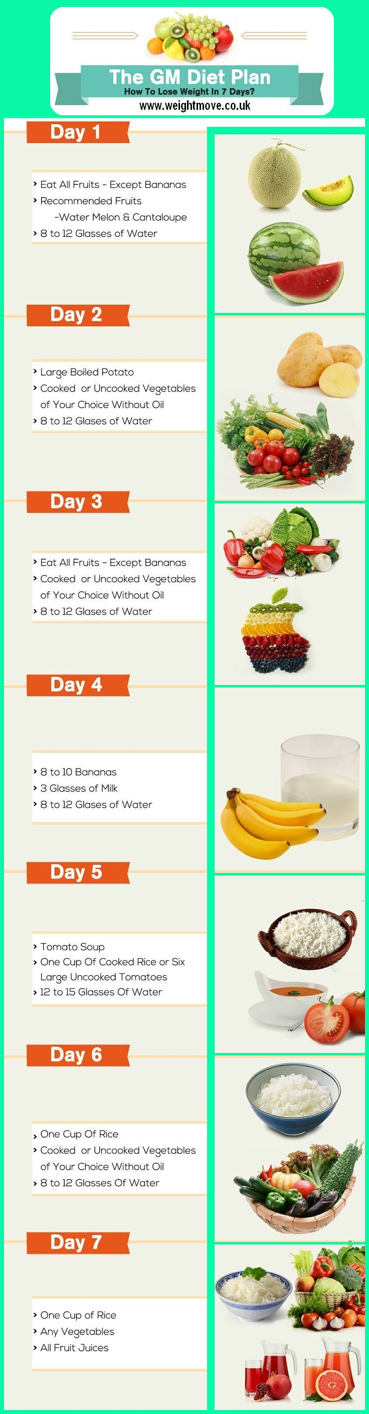 Diabetes Diet And Food Tips Exercises Fitness Workout Gym