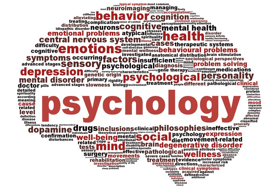 Are You Facing Any Problem In Choosing The Best Psychology Dissertation Topic Need Online Help From Expert A Fact Writing Busines Topics