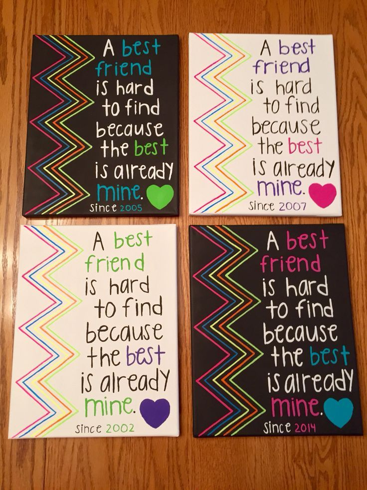 Wall art gift diy christmas gift ideas for best friend for Easy presents to make for friends