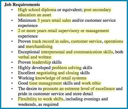 Sample Retail Manager Job Ad  Job Skills    Skills