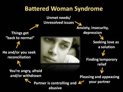 2e4081180f8702295a0b9a76a644c849 c~ battered women's syndrome verbal abuse by spouse verbal