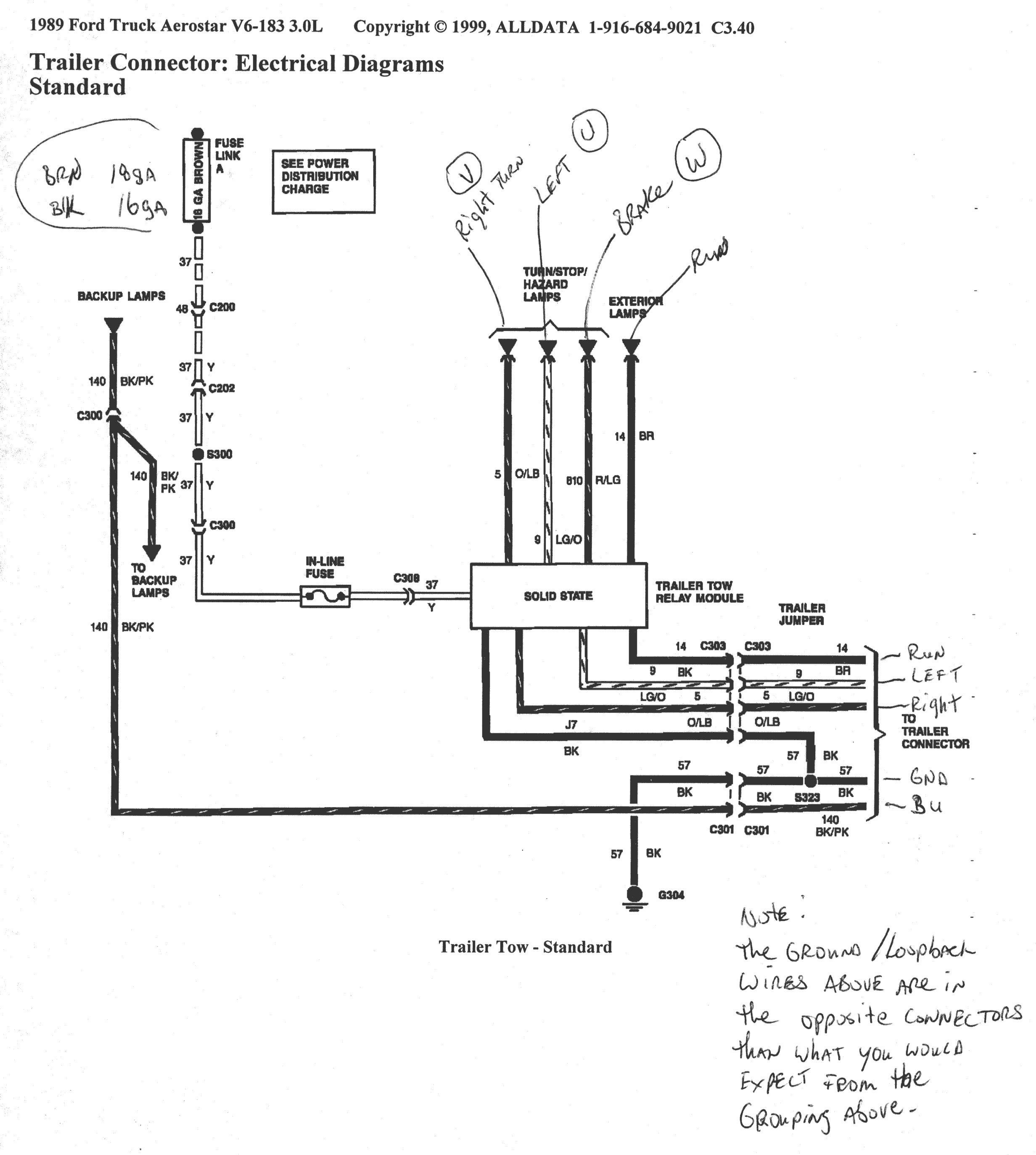 1995 Ford F150 Parts Diagram Trailer Wiring Diagram Diagram Electrical Diagram