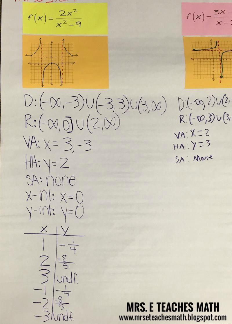 A Blog About Teaching High School Math Pre Algebra Algebra 1 Geometry And Algebra Rational Function High School Math Lesson Plans High School Math Lessons