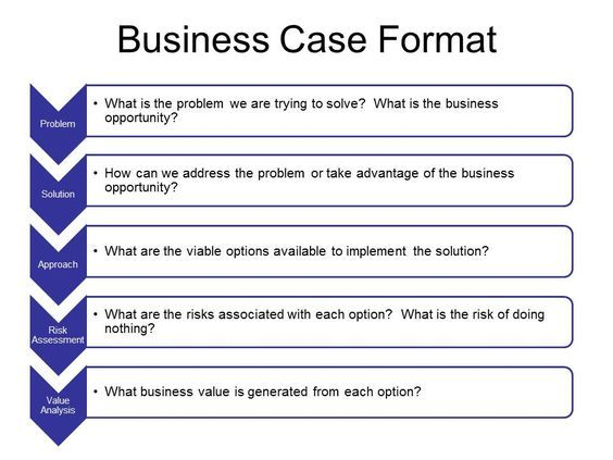 Business case study format erkalnathandedecker writing a business case study case study pinterest template fbccfo Image collections