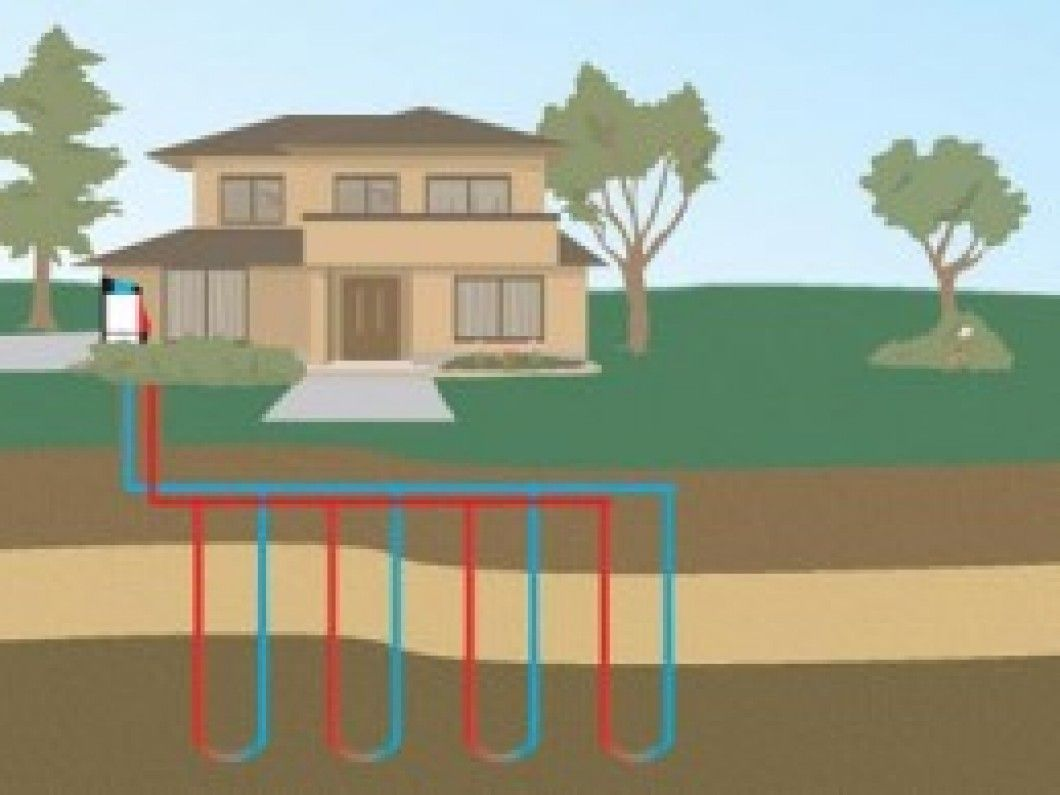Geothermal Systems Pass One Hour Heating Air Conditioning Hvac Geothermal Heating Heating And Air Conditioning Geothermal Energy