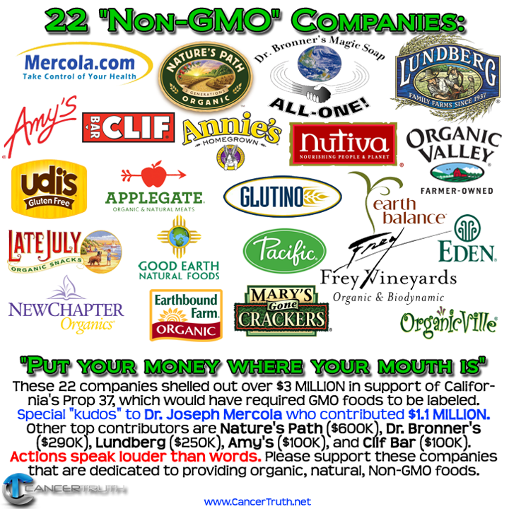22 Non Gmo Companies With Images Gmo Free Food Gmo Foods Company Meals