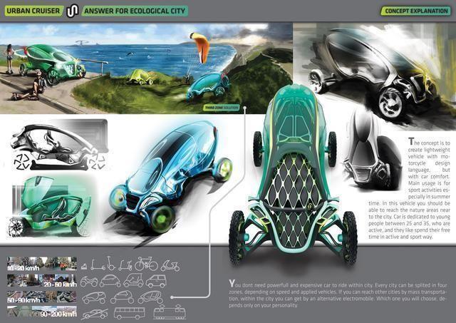 """URBAN CRUISER"" design by Michal Kukučka"