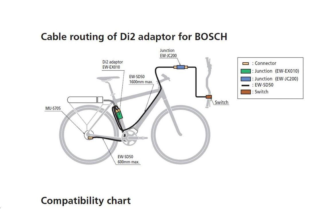 Bosch und Shimano kooperieren bei E-Bike-Antrieb - http://www.ebike-news.de/bosch-und-shimano-kooperieren-bei-e-bike-antrieb/7409/