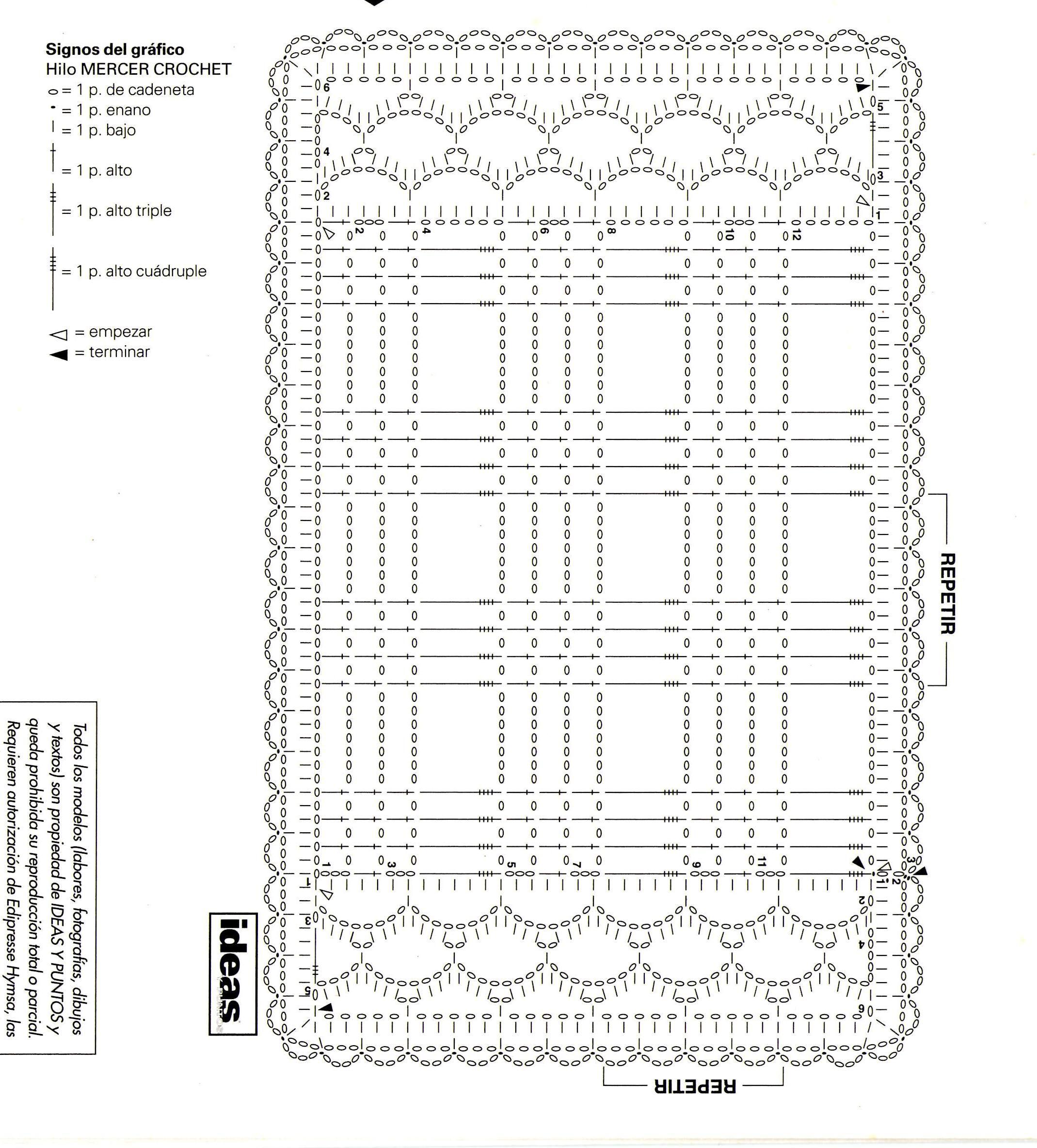 Patrones de cortinas tejidas al crochet - Imagui | cortinas ...
