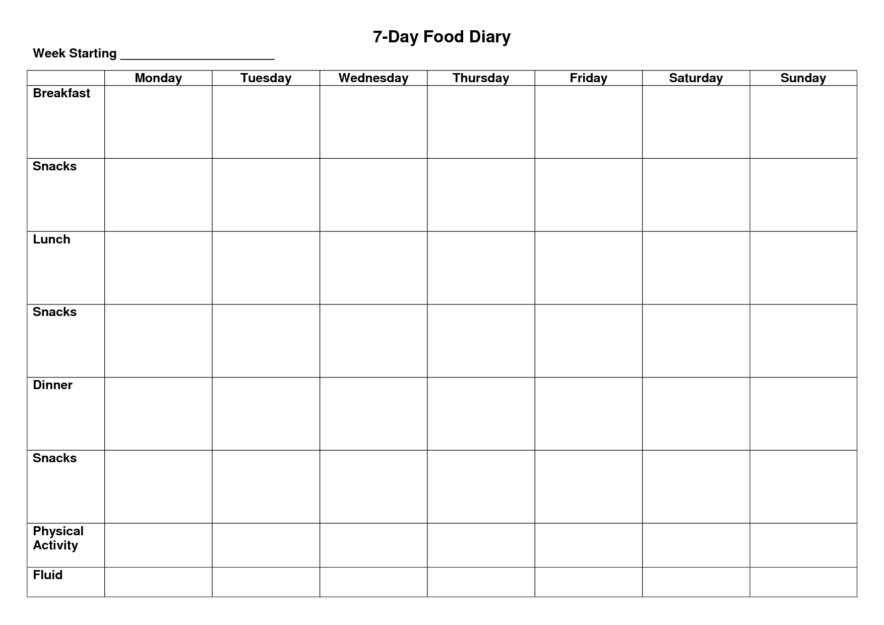 )(n.) (1) something that establishes or serves as a pattern for reference. 7 Day Food Diary Template Food Diary Template Food Diary Diary Template