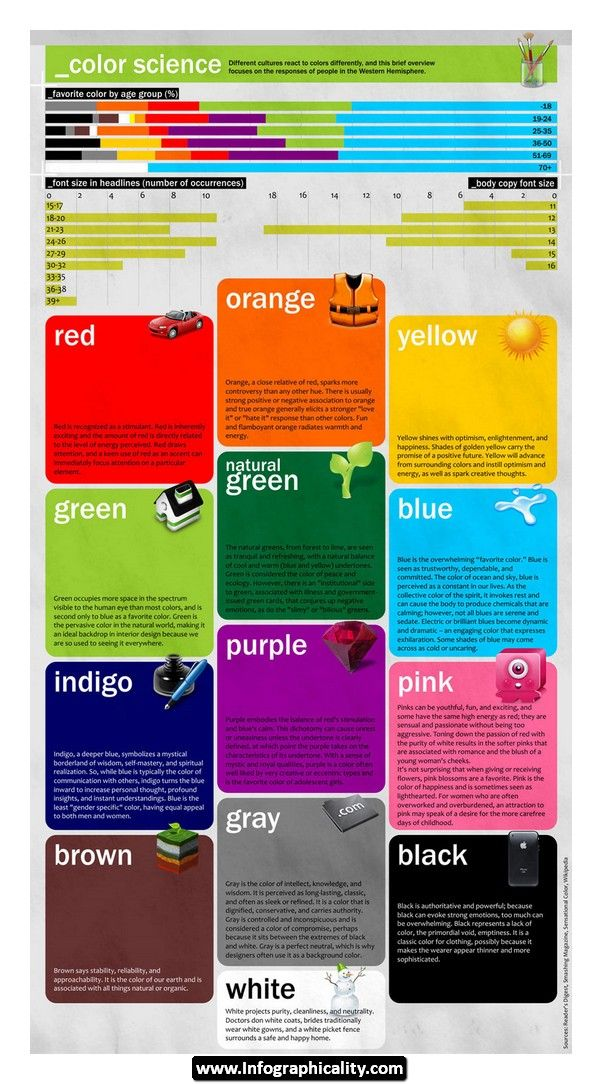 Psychology Of Color Infographic 15 -   infographicality - ral color chart