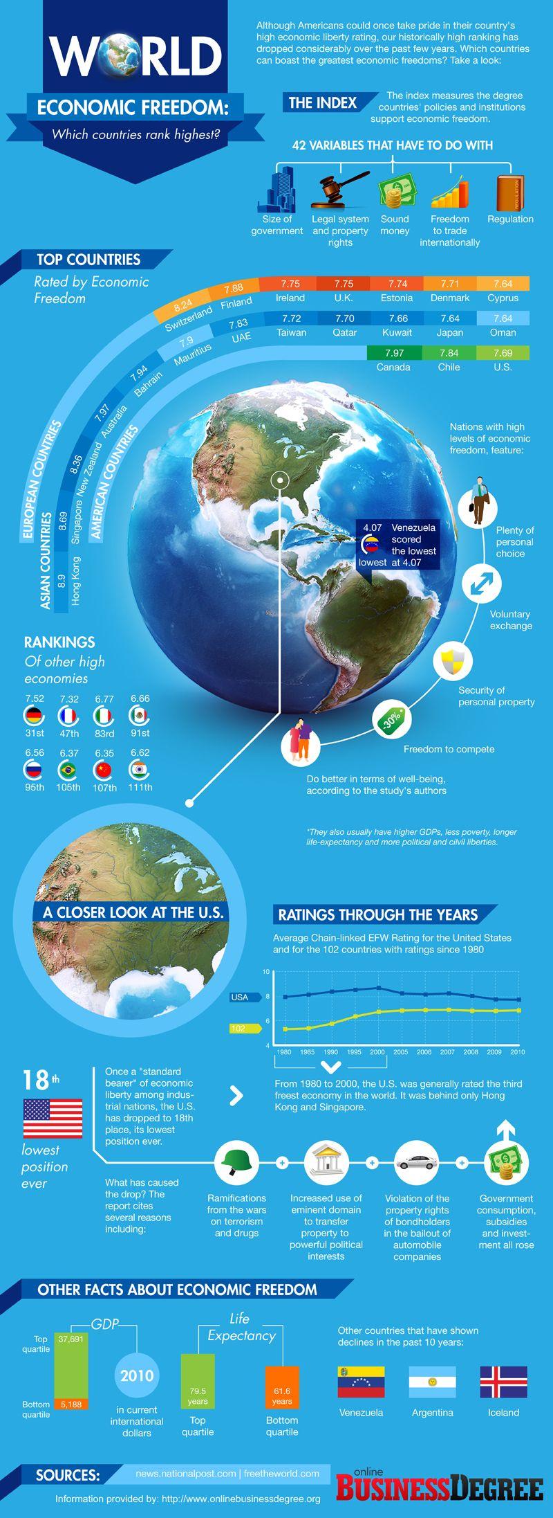 8 World Ideas World Geography Geography World