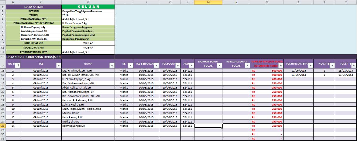 Aplikasi Sppd Spj Bos Dan Kwitansi Otomatis Dengan Excel