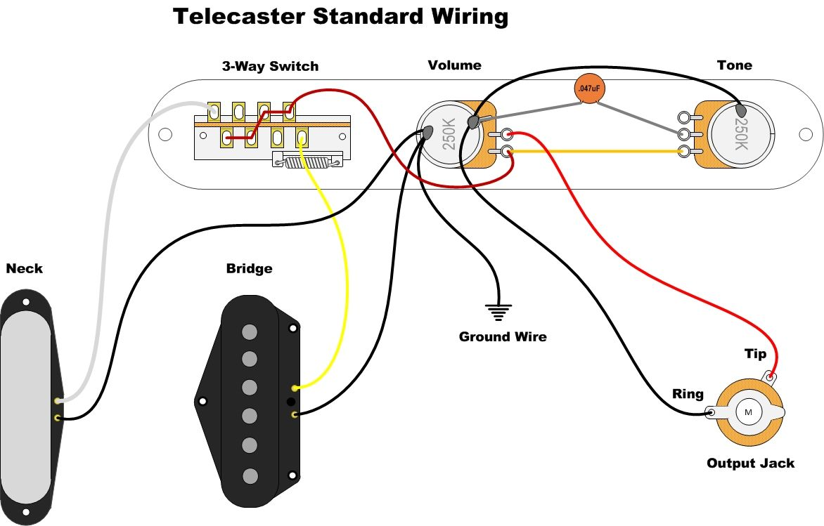 tele standard wiring template guitar electrics guitar pickups standard wiring kit suitable for fenderr telecasterr [ 1172 x 749 Pixel ]