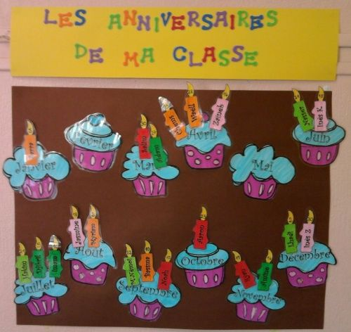 Affichage Cup Cake Anniversaire