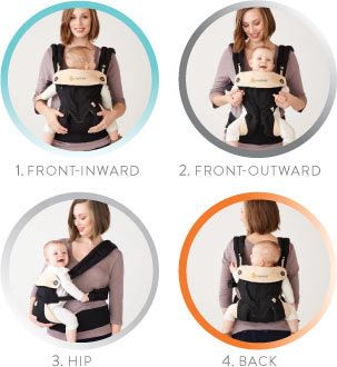 Ergobaby Baby Carriers Amp Wraps Swaddle Babywearing