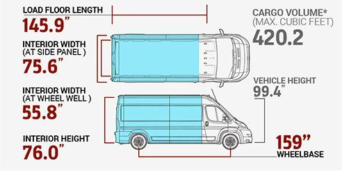 Dimensions Of A Ram Promaster 159 Wb Ram Promaster Van Life