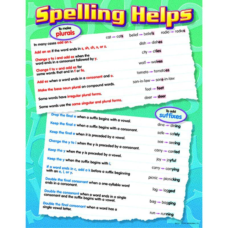 Some common or not so common spelling mnemonic devices and key some common or not so common spelling mnemonic devices and key items to remember such as i before e except after c drop the final e before a suffix sciox Image collections