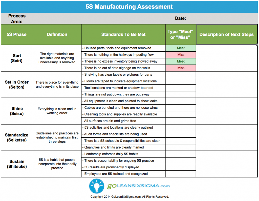 5S Manufacturing Assessment | Lean Six Sigma Templates