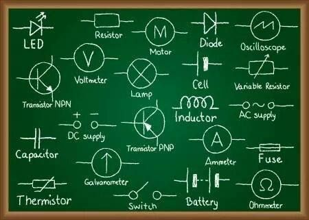 General Electrical Symbols Electrical Engineering Basic Concepts