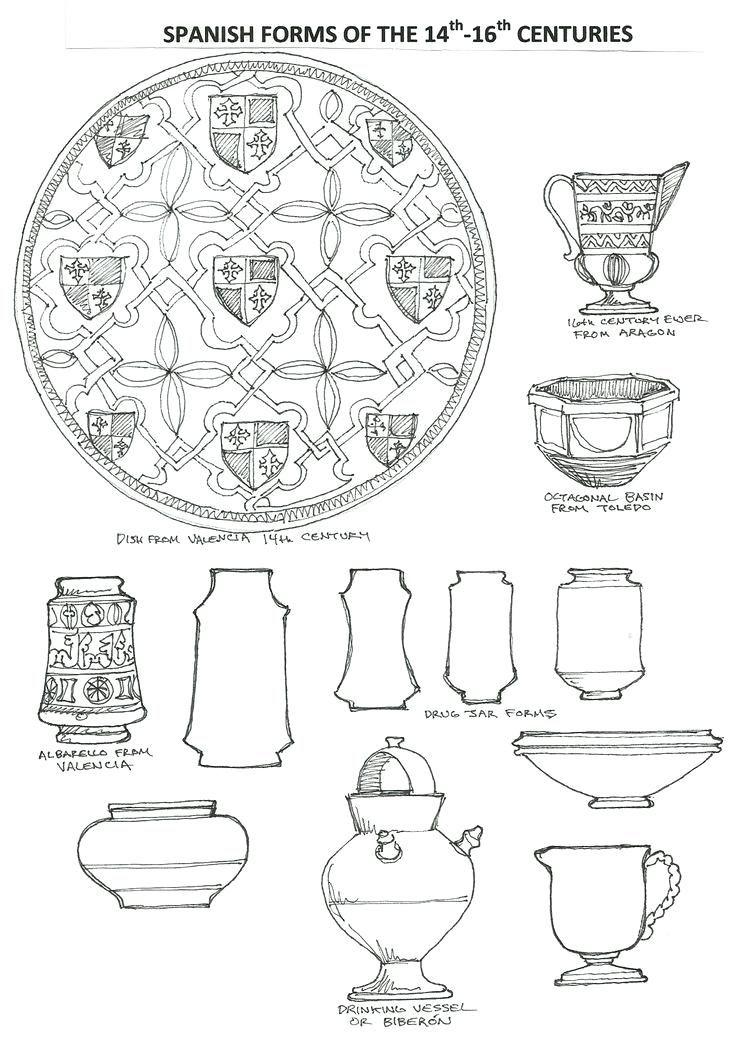 High School Ceramics Worksheets High School Ceramics