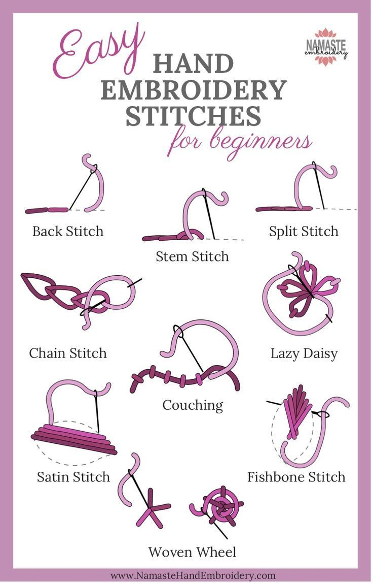 Easy Hand Embroidery Stitches for Beginners!