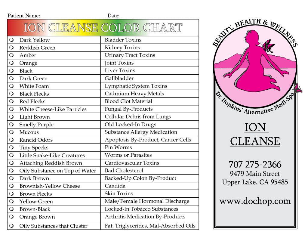 Ionic Foot Bath Color Chart 28 Images Beachside Sports Pinterest