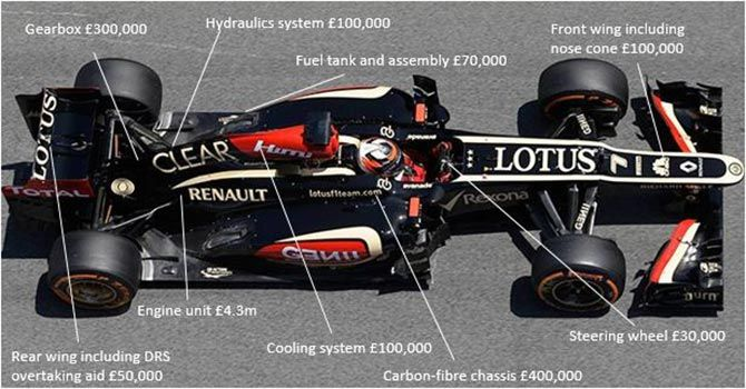how much do formula 1 cars cost formula 1 and more pinterest cars f1 and grand prix. Black Bedroom Furniture Sets. Home Design Ideas