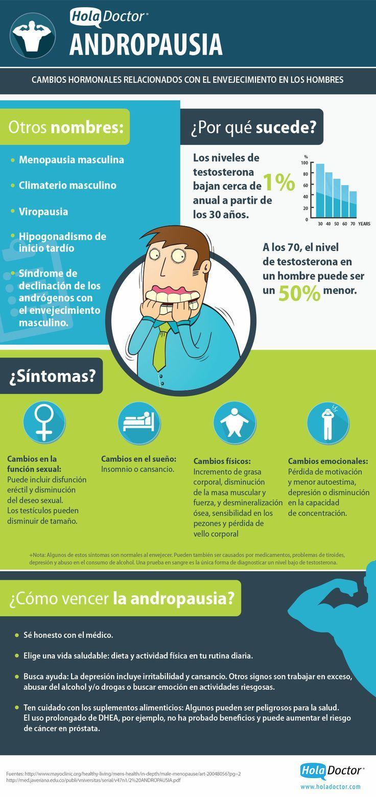 Que es la andropausia? Sintomas y remedios | Salud | Pinterest | La ...