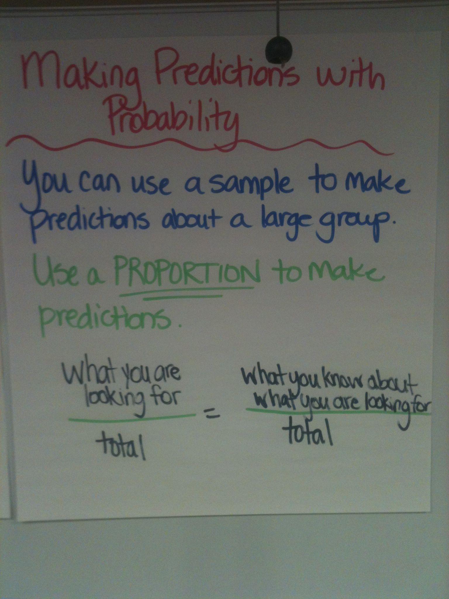 Pin By Priscilla Castro On Inb Probability