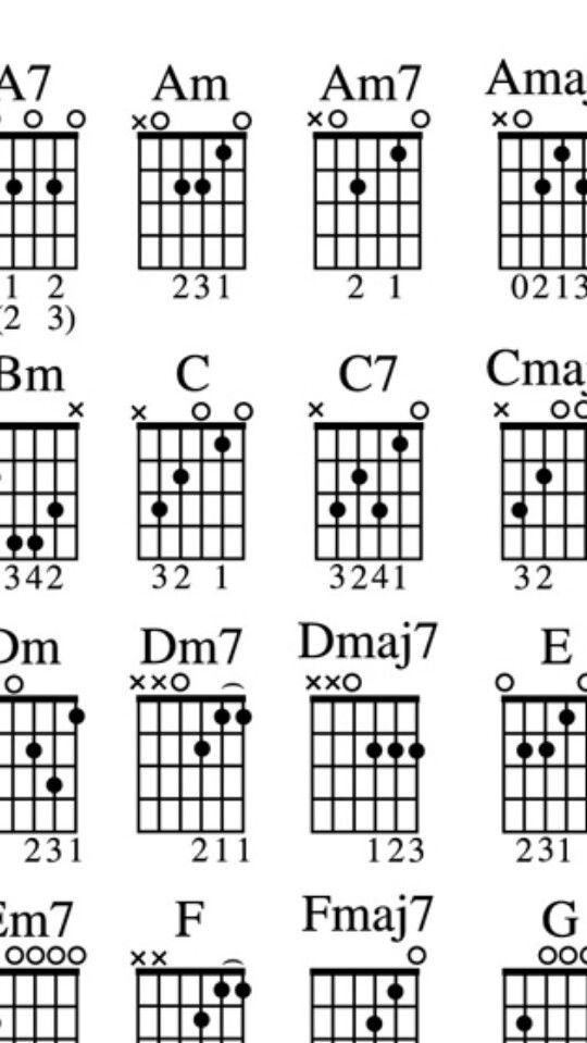 Pin By Evenstarr Hebert On Guitar Pinterest Guitar Chords