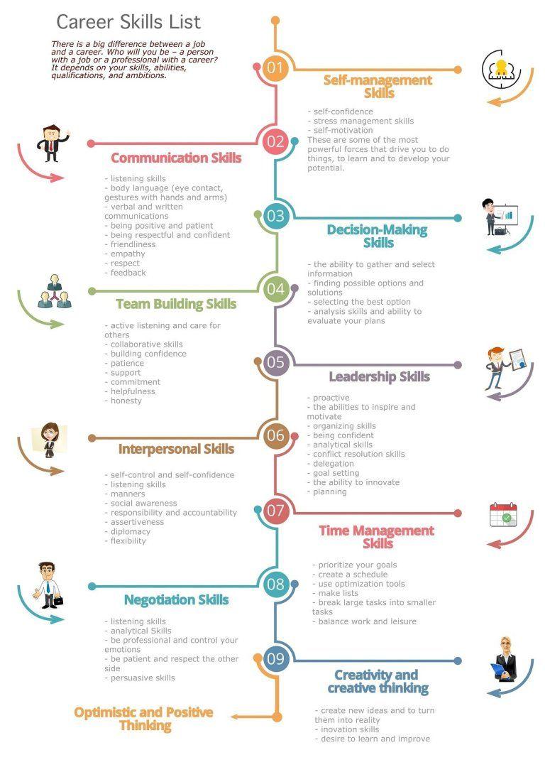 Business Infographics Free Download Resume Skills List Soft