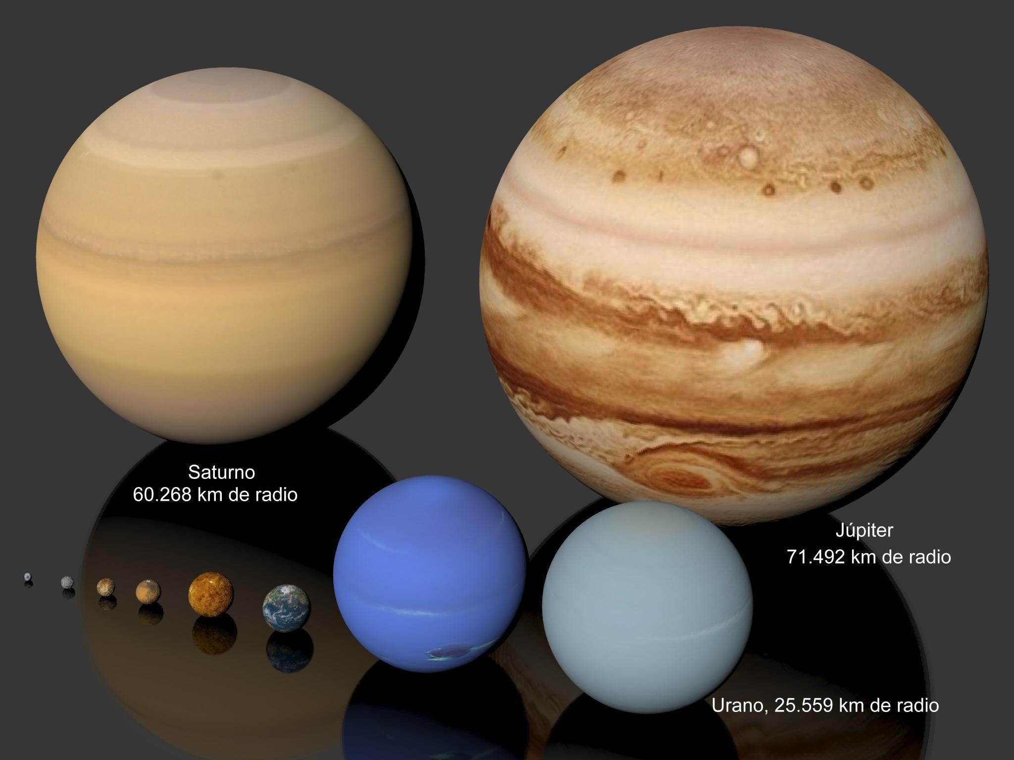 Planetas Mayores Caracteristicas De Los Planetas Tamaño De Los Planetas Planetas