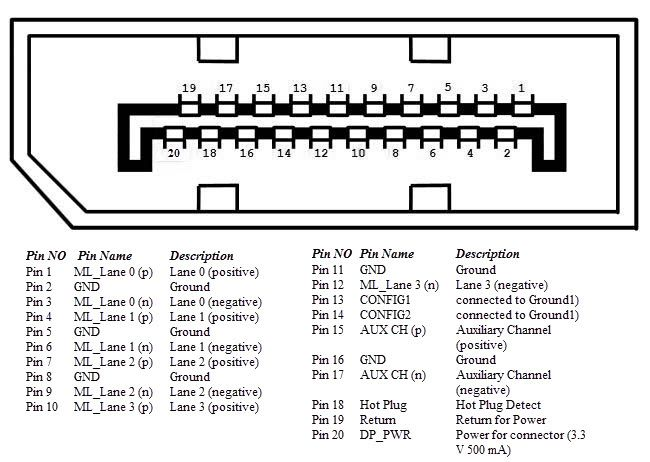 16 Types Of Computer Ports And Their Functions Networking Basics Cisco Networking Technology Computer