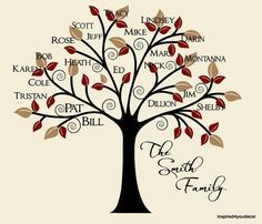 17 best images about family tree on pinterest trees genealogy and olive tree family tree - Family Tree Design Ideas