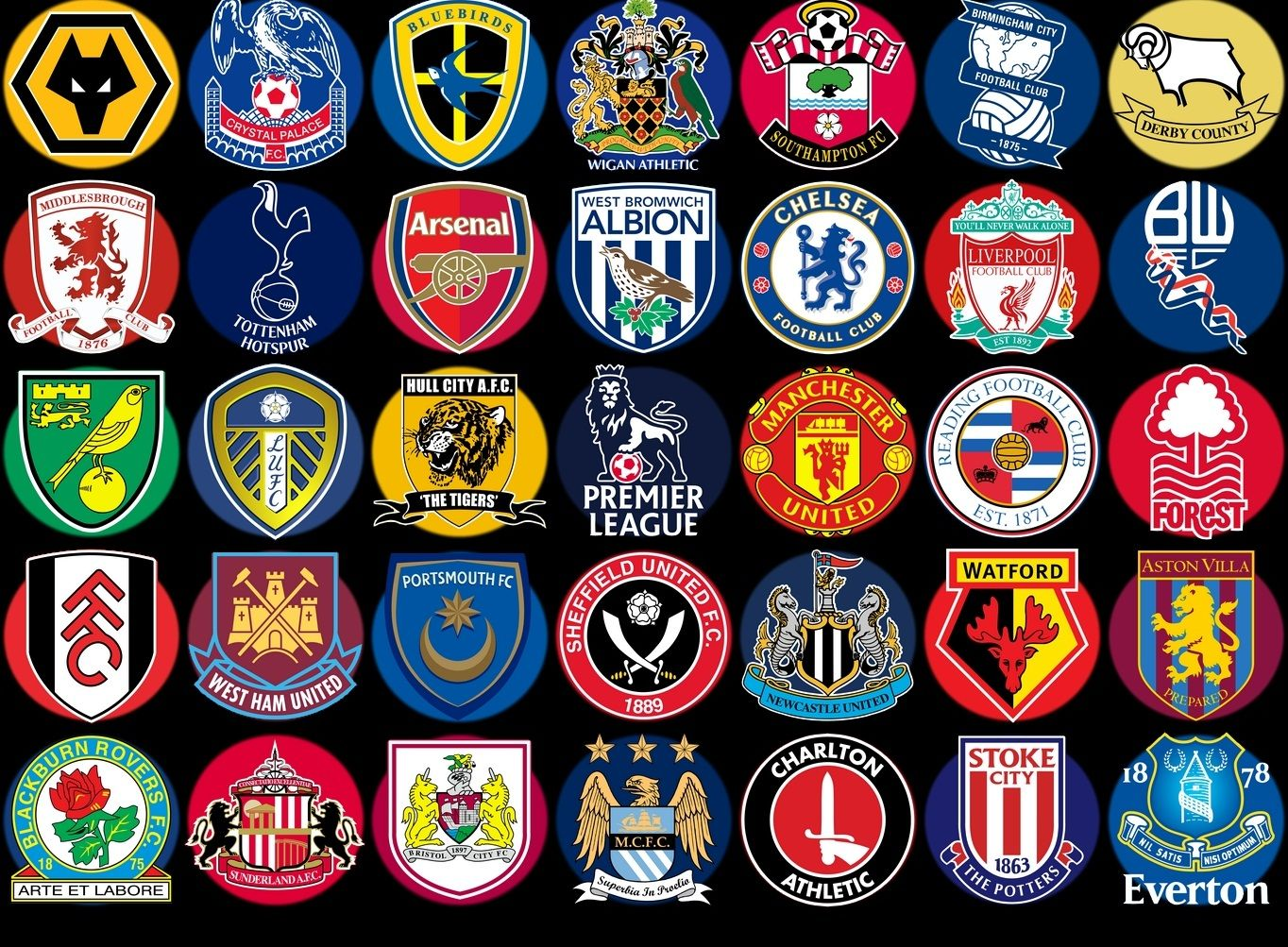 35 Teams And One Ball Englishpremiereleague Premier League