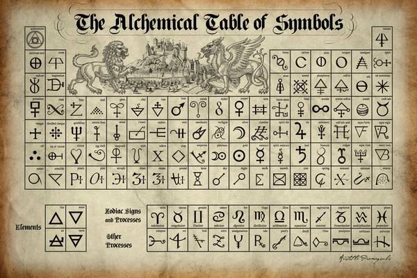 The alchemical table of symbols could get tattoos representing the alchemical table of symbols could get tattoos representing potassium magnesium and sodium for my gitelmans syndrome urtaz Gallery