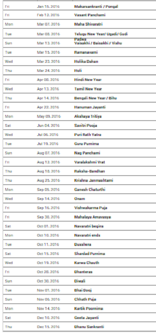 New Year 2016 Hindu Festivals Name Date List of India