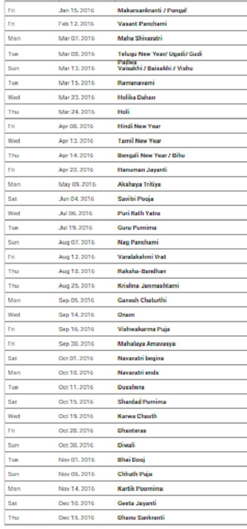 Calendar Year Names : New year hindu festivals name date list of india
