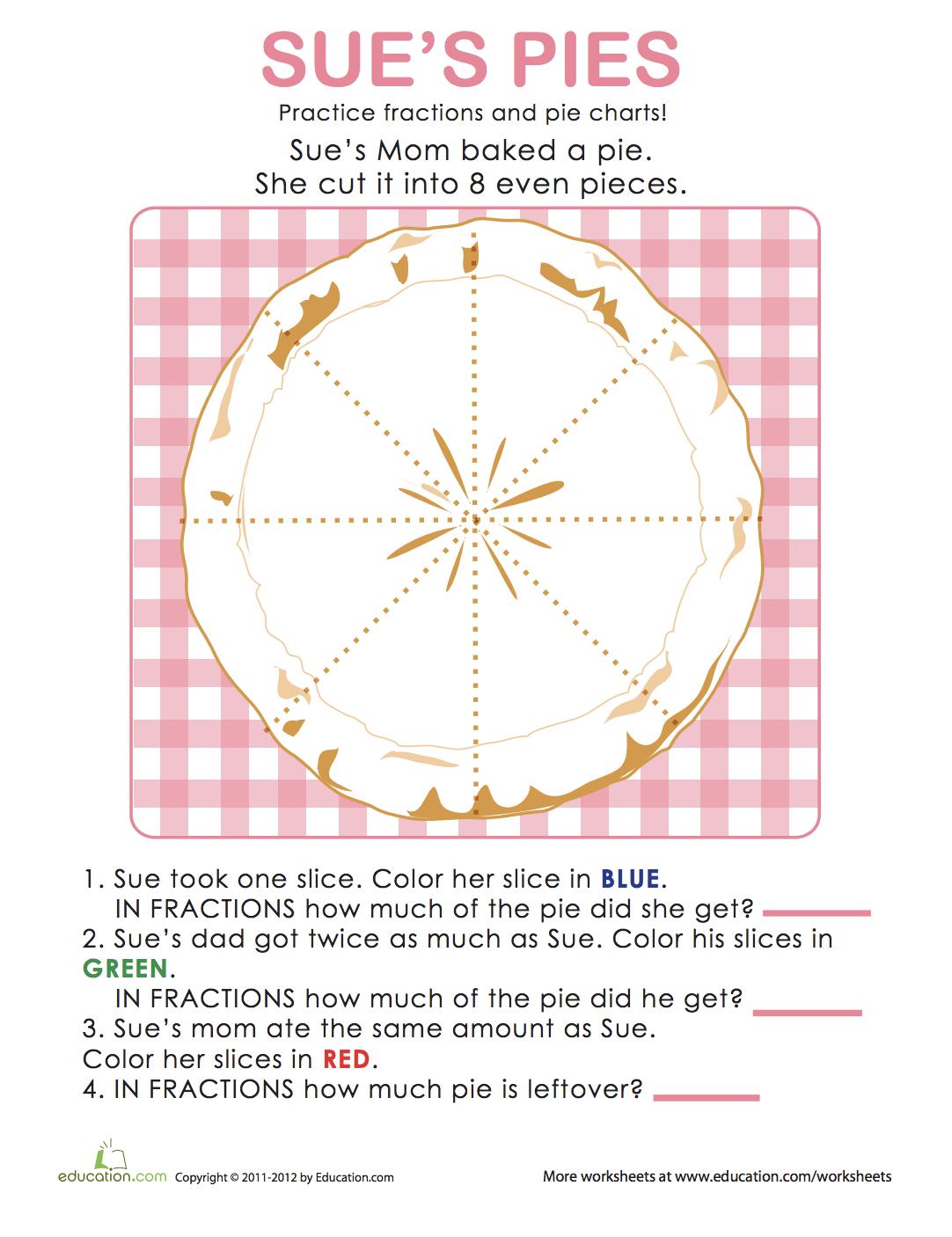 Sue S Pie Graph