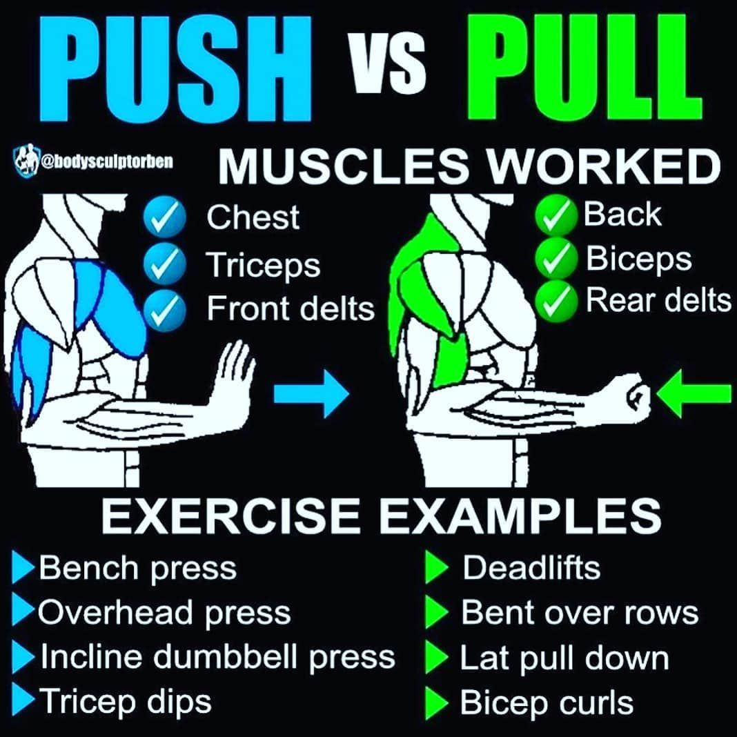 Push Vs Pull Follow Us For More Fitness Related
