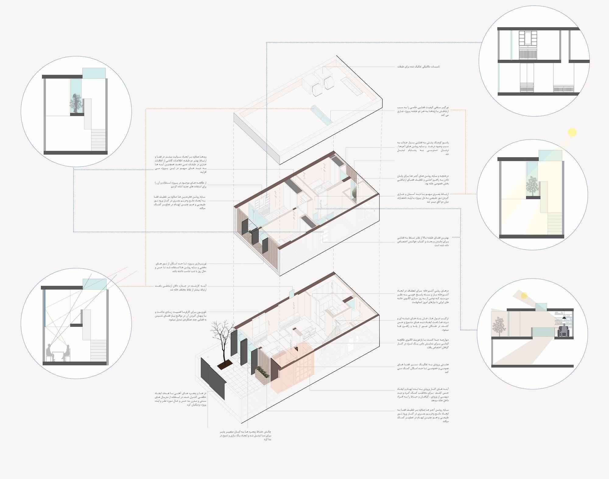 Amazing Architecture In 2020 Concept Board Architecture Concept Architecture Architecture