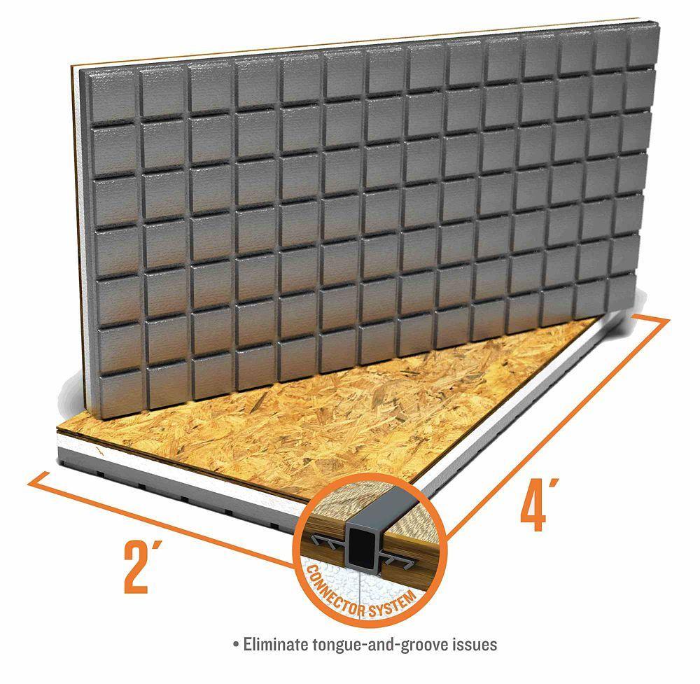 Insulated Subfloor panel OSB Basement subfloor